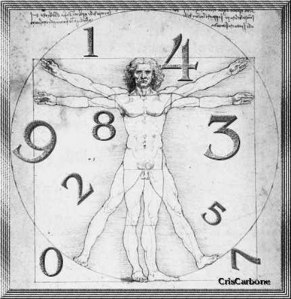 El Hombre de Vitruvio es un famoso dibujo acompañado de notas anatómicas de Leonardo da Vinci realizado alrededor del año 1492.