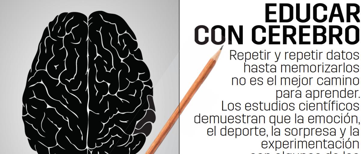 Educar con Cerebro – AUTOCONOCIMIENTO INTEGRAL